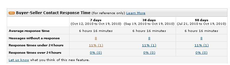 Contact_response_time_metricsv2
